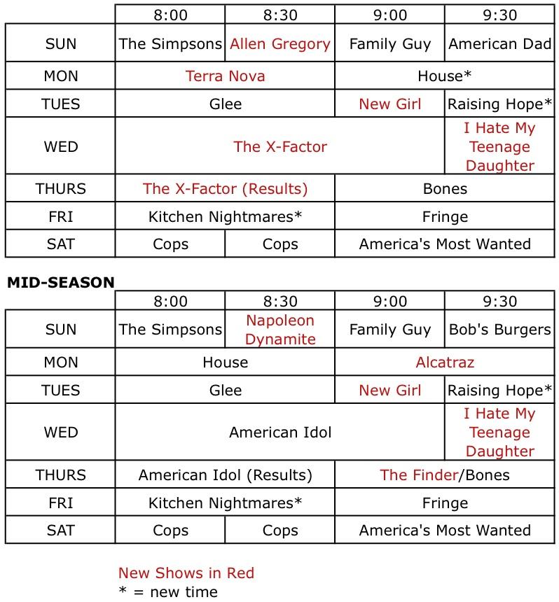 Fall TV Schedule 2013 2014